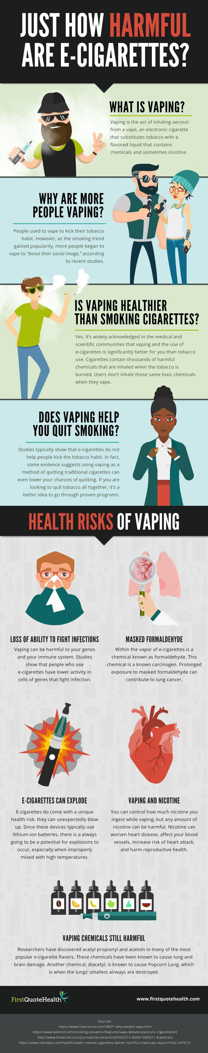 Vaping health risks infographic