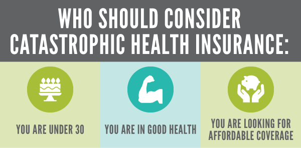 Graphic consider catastrophic insurance