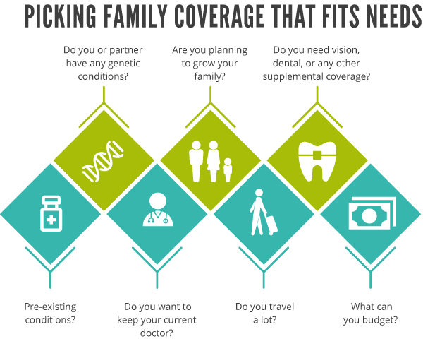 Graphic picking family coverage