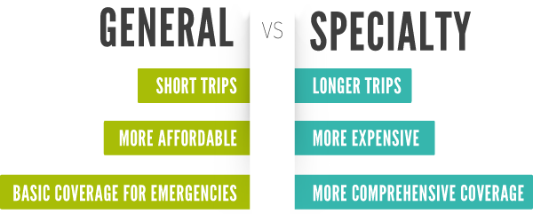 Graphic travel health insurance specialty vs general