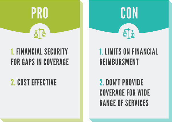 Graphic supplemental health insurance pros cons