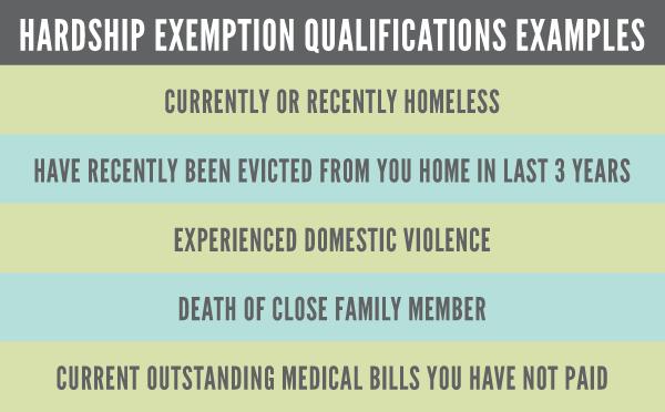 Grpahic hardship exemption list